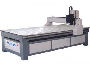 fabricante de máquina de corte plasma